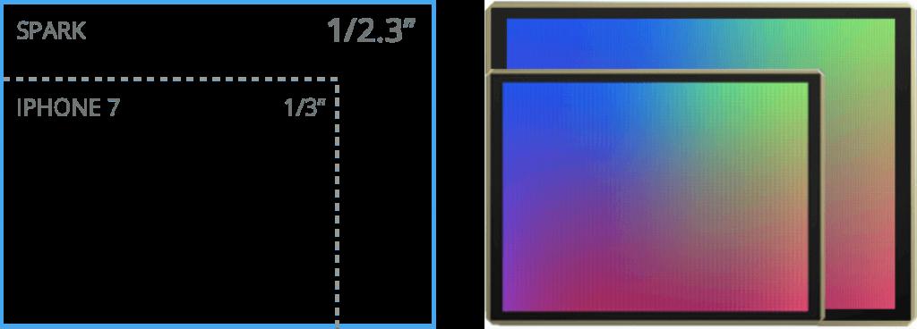 Spark_Detail_Sensors